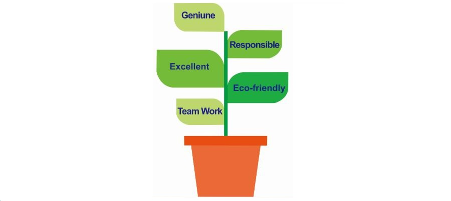 Company Culture Greetools